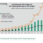 Die Strompreislüge